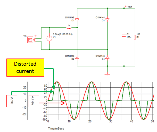 purpose of power factor correction using active circuits