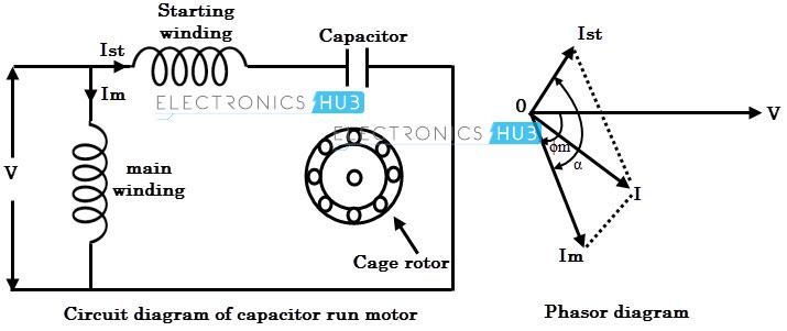 Types Of Single Phase Induction Motors