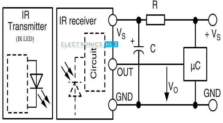 IR Transmitter And Receiver Circuits