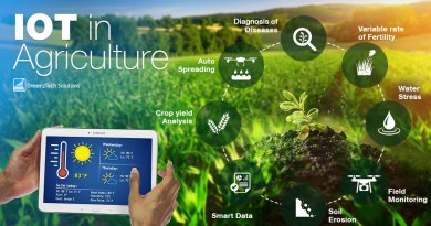 Agricultue_Innovation