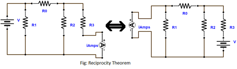 With Alternating Current Let S Analyze A Simple Capacitor Circuit