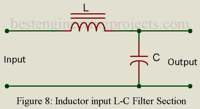 Power supply filters - Electronics Tutorials