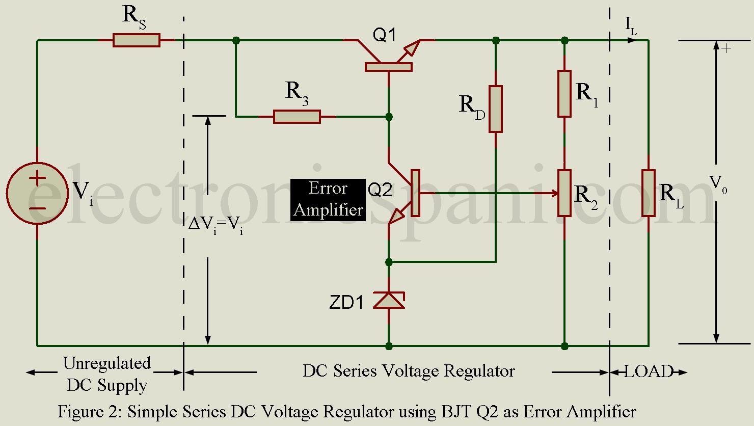 Simple DC voltage stabilizer using zener diode - Electronics Tutorials