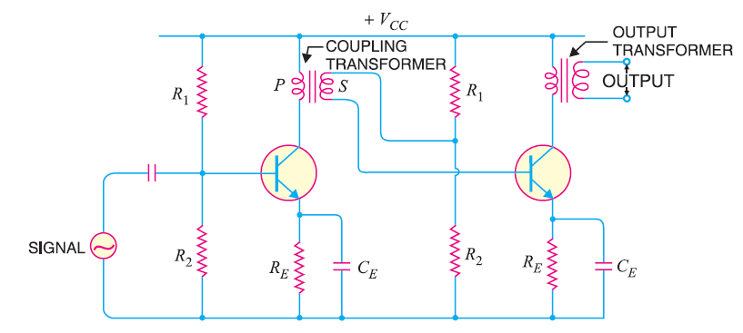 Explain The Working Of Transformer Coupled Transistor