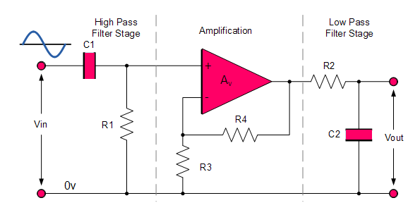 Active Band Pass Filter Circuit Diagram And Its Frequency