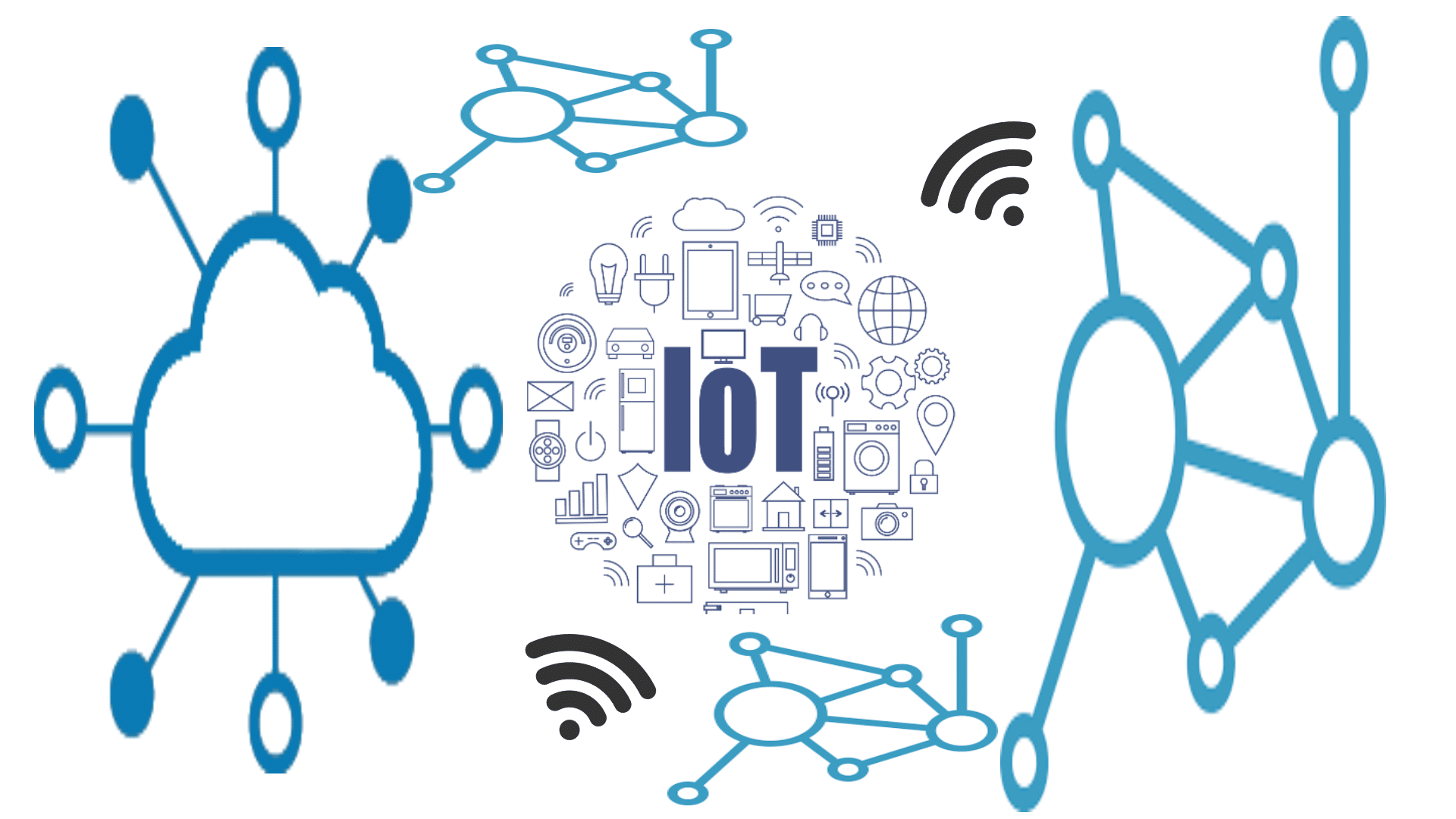 100+ Ultimate List of IOT Projects and Ideas