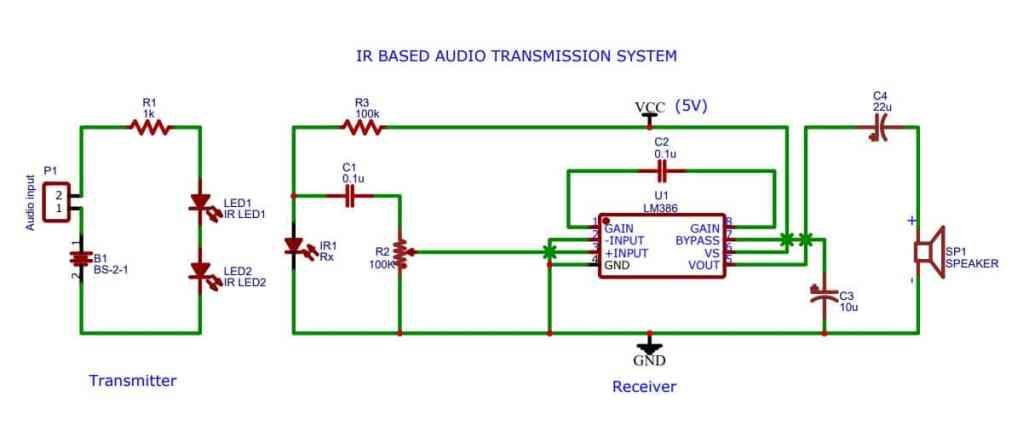 IR based Audio Transmission System