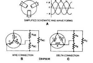 Three Phase Generator Diagram  Wiring Diagram