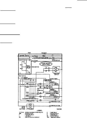 Figure 538Wiring diagram of an electric forklift
