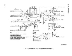Figure 14 Pitch ILCA Servo Simulator Schematic Diagram