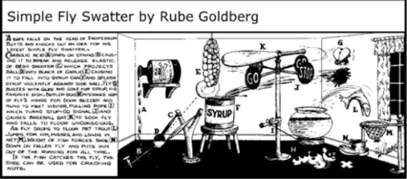 Rube Goldberg Fly Swatter