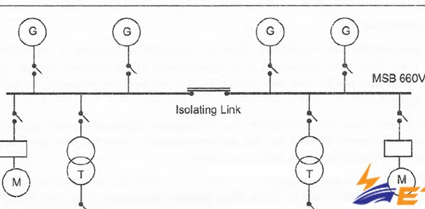 What is Ship's System Diagram