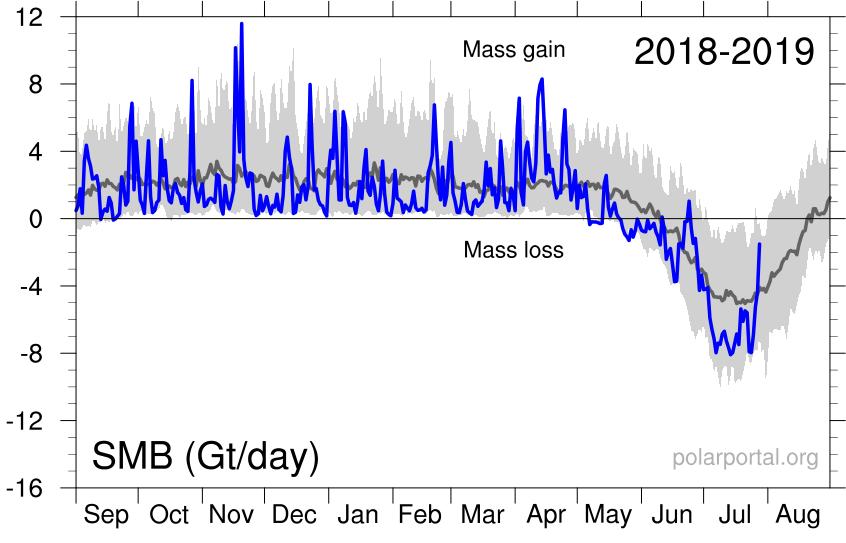 European Heatwave Poised to Melt Greenland