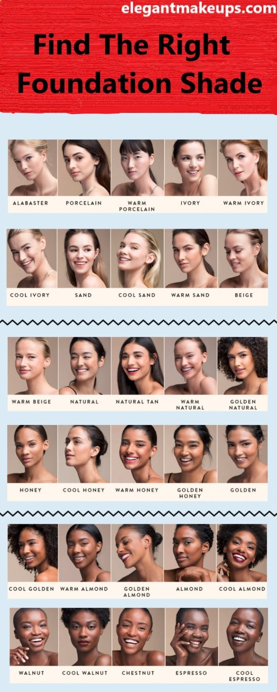 skin color chart 768x1920 1