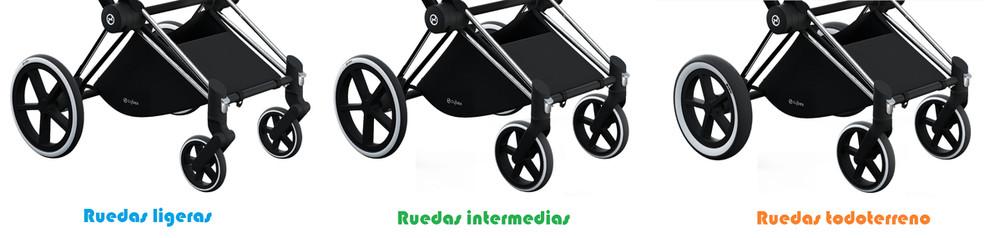 cybex-priam-ruedas