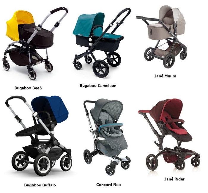Clasificación de Mejores cochecitos de bebé para el 2018