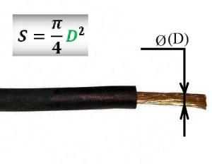 сечение кабеля, формула сечения, площадь сечения