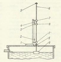 konstrukcija-avtomatiki-dlya-nasosov
