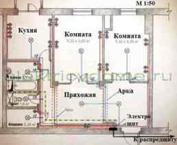 proekt-jelektrosnabzhenija
