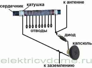 prostejshij-radiopriyomnik