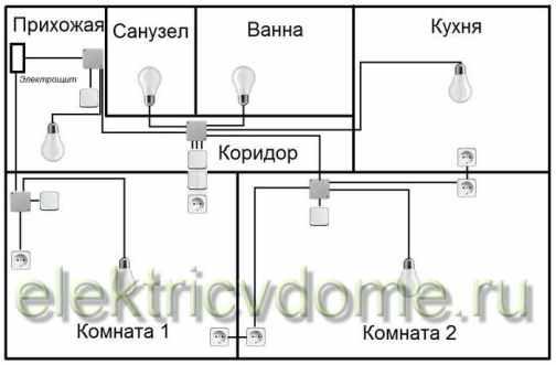 plan-jelektroprovodki