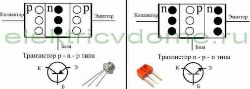 bipoljarnye-tranzistory