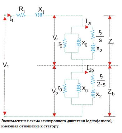 Эквивалентная схема для асинхронного электродвигателя