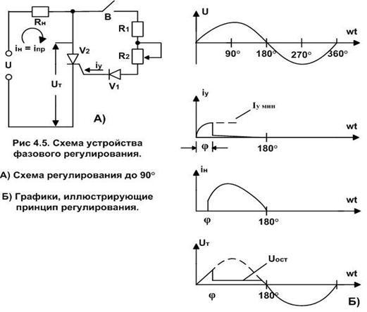 upravlenie-tiristorom