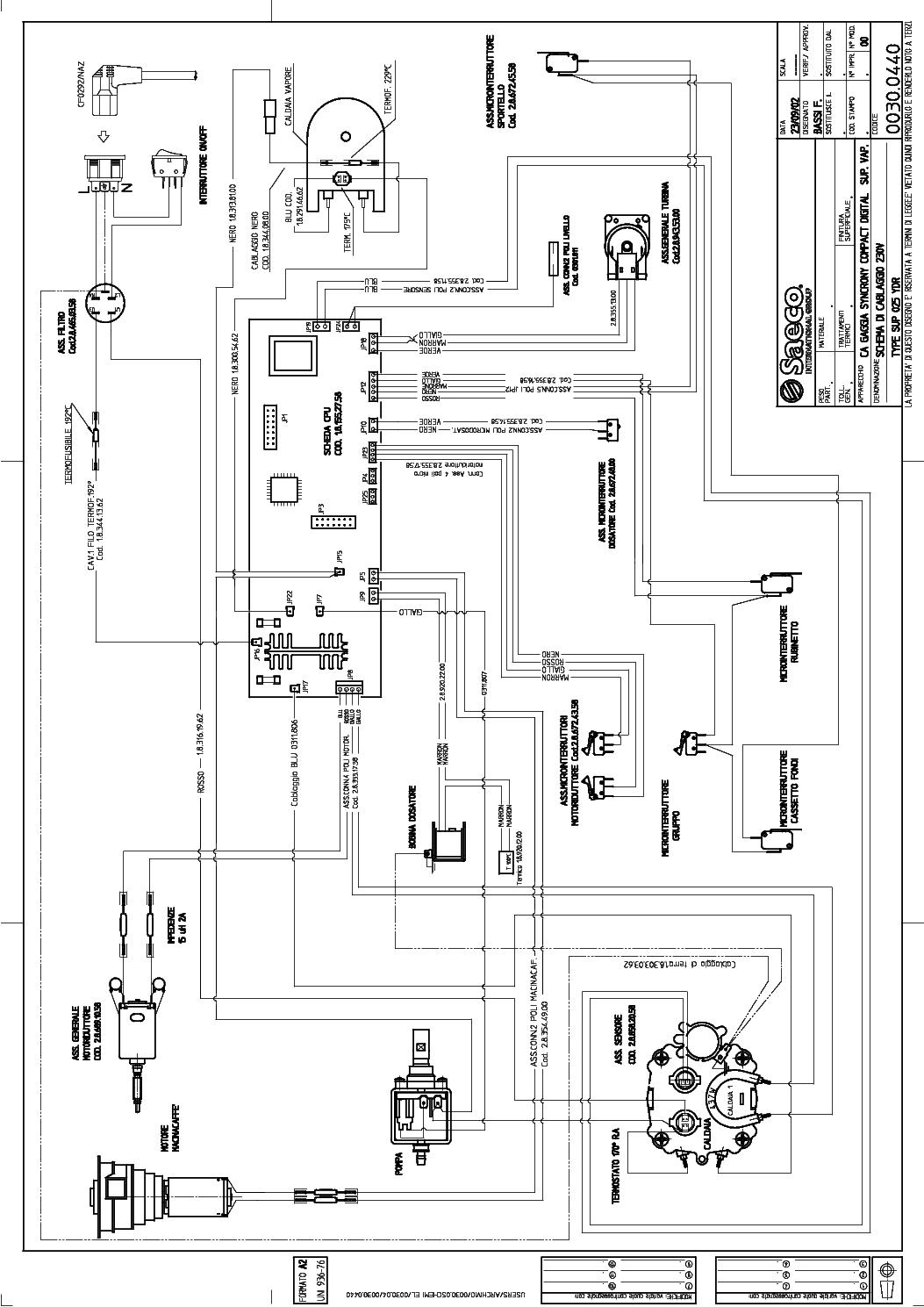 Gaggia Syncrony Digital Service Manual