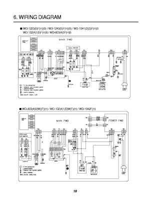 Lg Tm250 Wiring Diagram  Wiring Diagram And Schematics