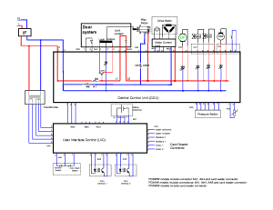 MAYTAG MAH22 WIRINGDIAGRAM Service Manual download