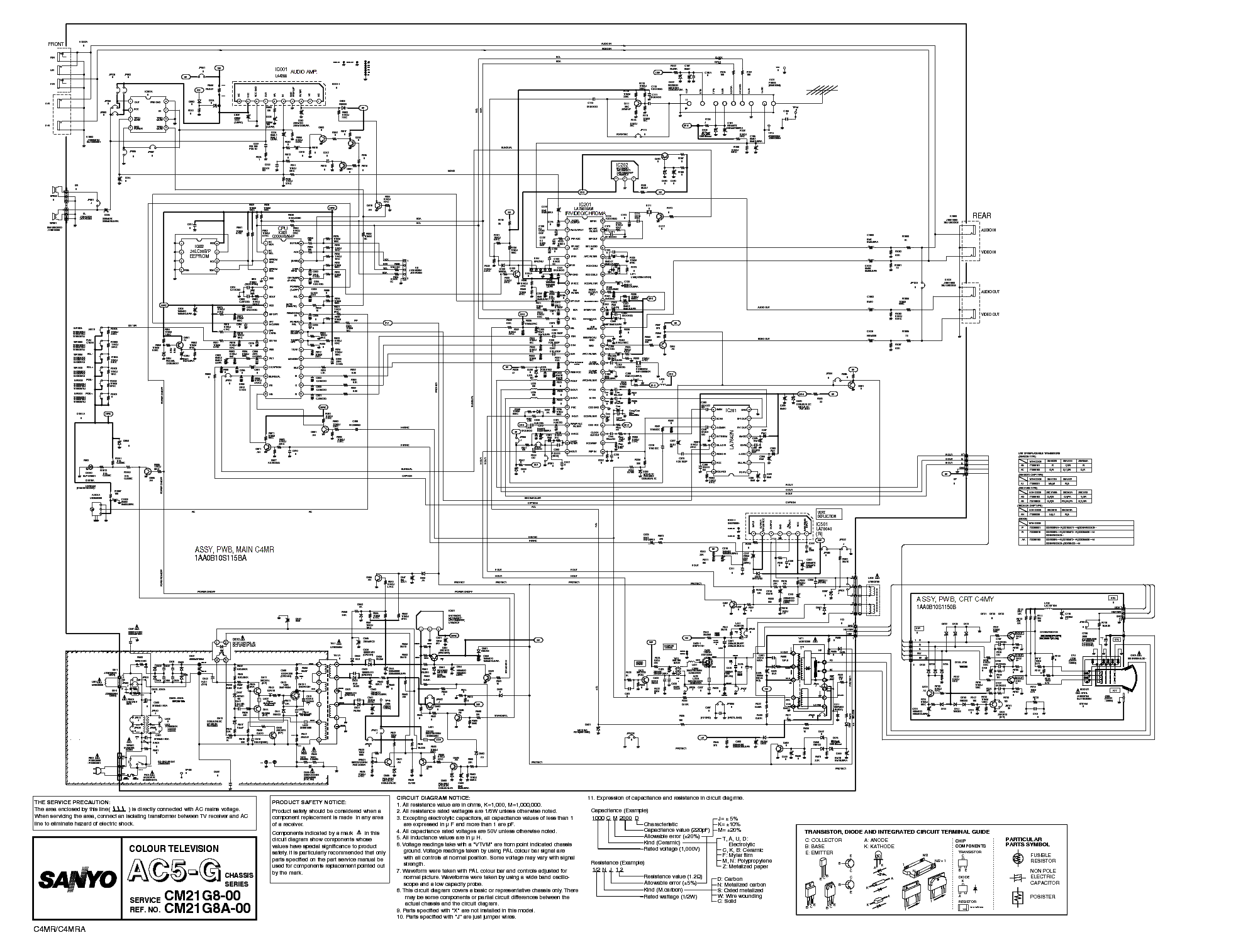 Sanyo Tv Ac 5g Chassis Service Manual Download Schematics