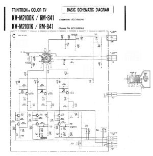 SONY KVM2100K2101K Service Manual download, schematics