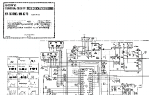 SONY TRINITRON KV1435M3 RM827B F21GA CHASSIS Service