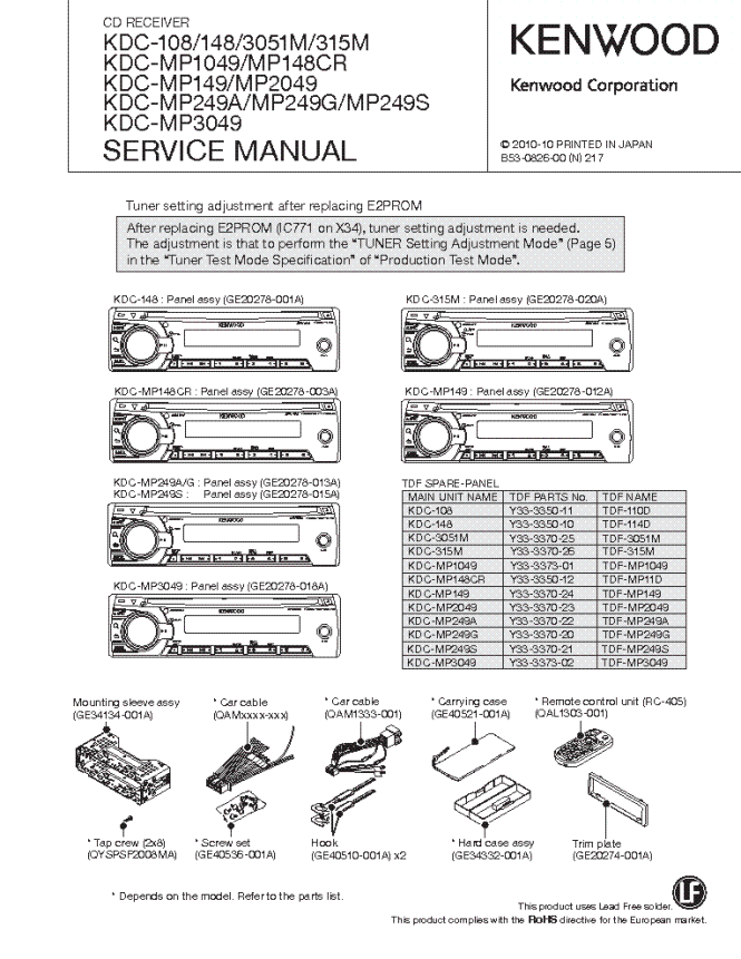wiring diagram for kenwood kdc 248u wiring image kenwood kdc 128 wiring diagram kenwood auto wiring diagram schematic on wiring diagram for kenwood kdc
