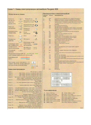 PEUGEOT 406 19992002 WIRING DIAGRAM Service Manual