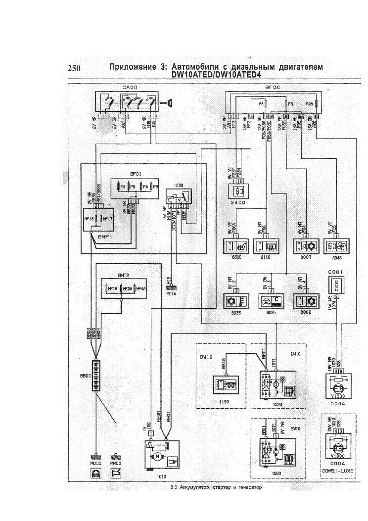 peugeot_806 expert_citroen_jumpy evasion_fiat_scudo ulysse_lancia_zeta_diesel_wiring_diagram.pdf_1?resize=665%2C941&ssl=1 100 [ peugeot 307 bsi wiring diagram ] where are fuses relays peugeot 206 bsi wiring diagram at webbmarketing.co