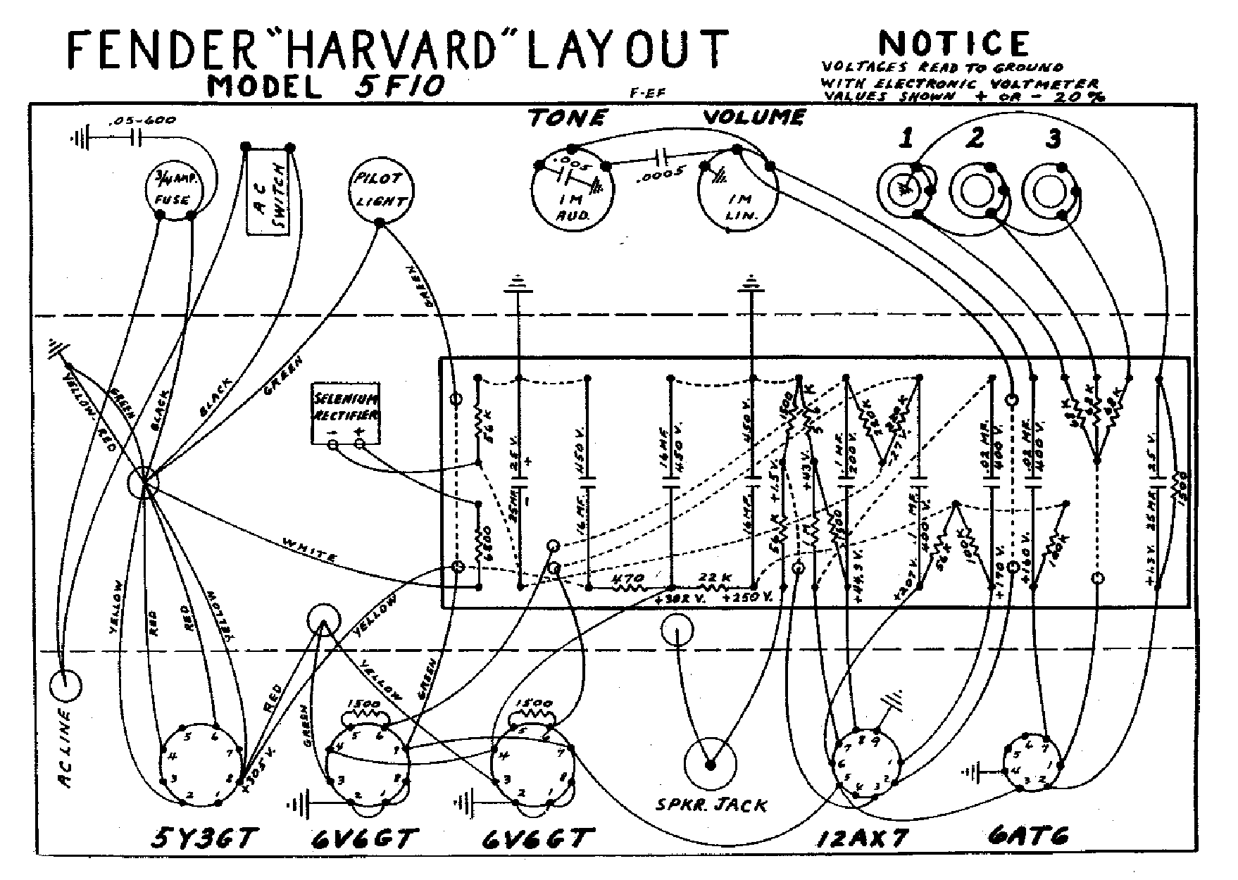 Fender Harvard 5f10 Layout Service Manual Download