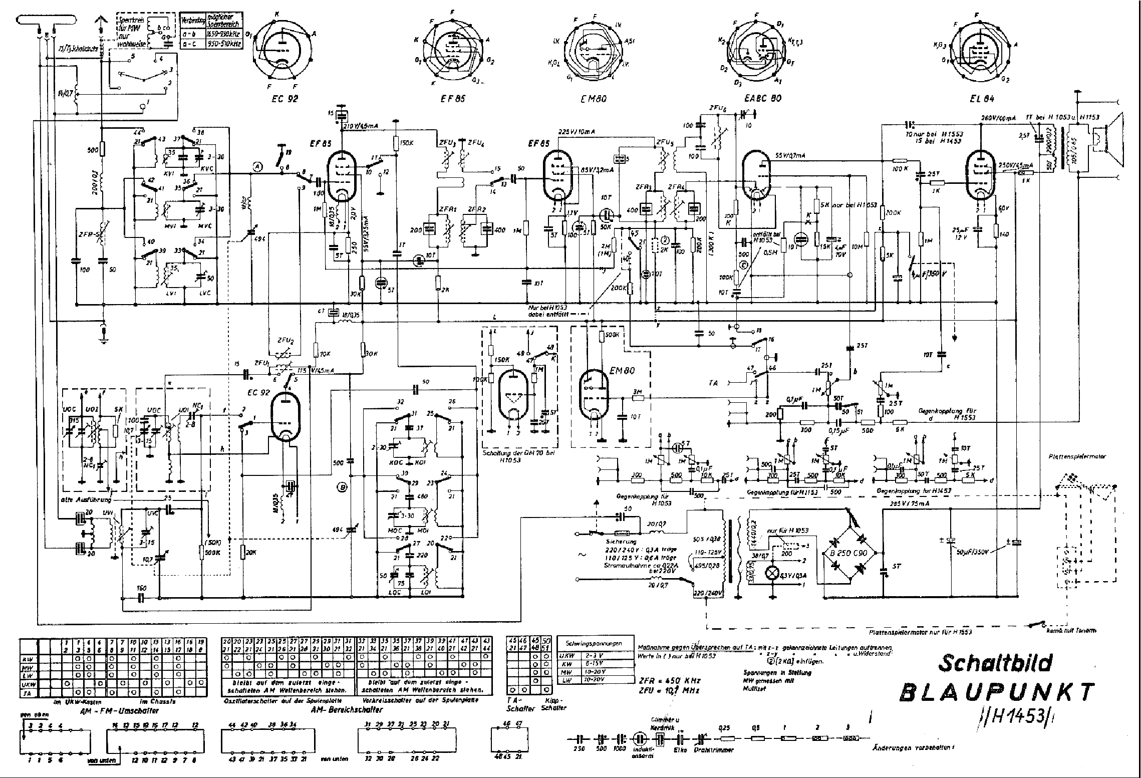 Blaupunkt Frankfurt Us Sm Service Manual Download