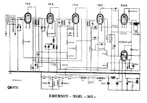 EMERSON TV SCHEMATICS  Auto Electrical Wiring Diagram
