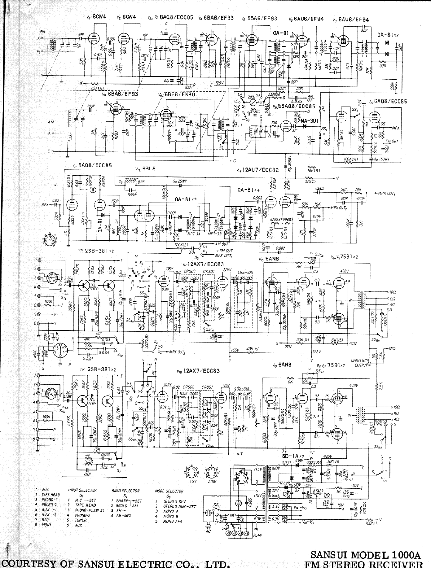 Sansui A Sch Service Manual Download Schematics