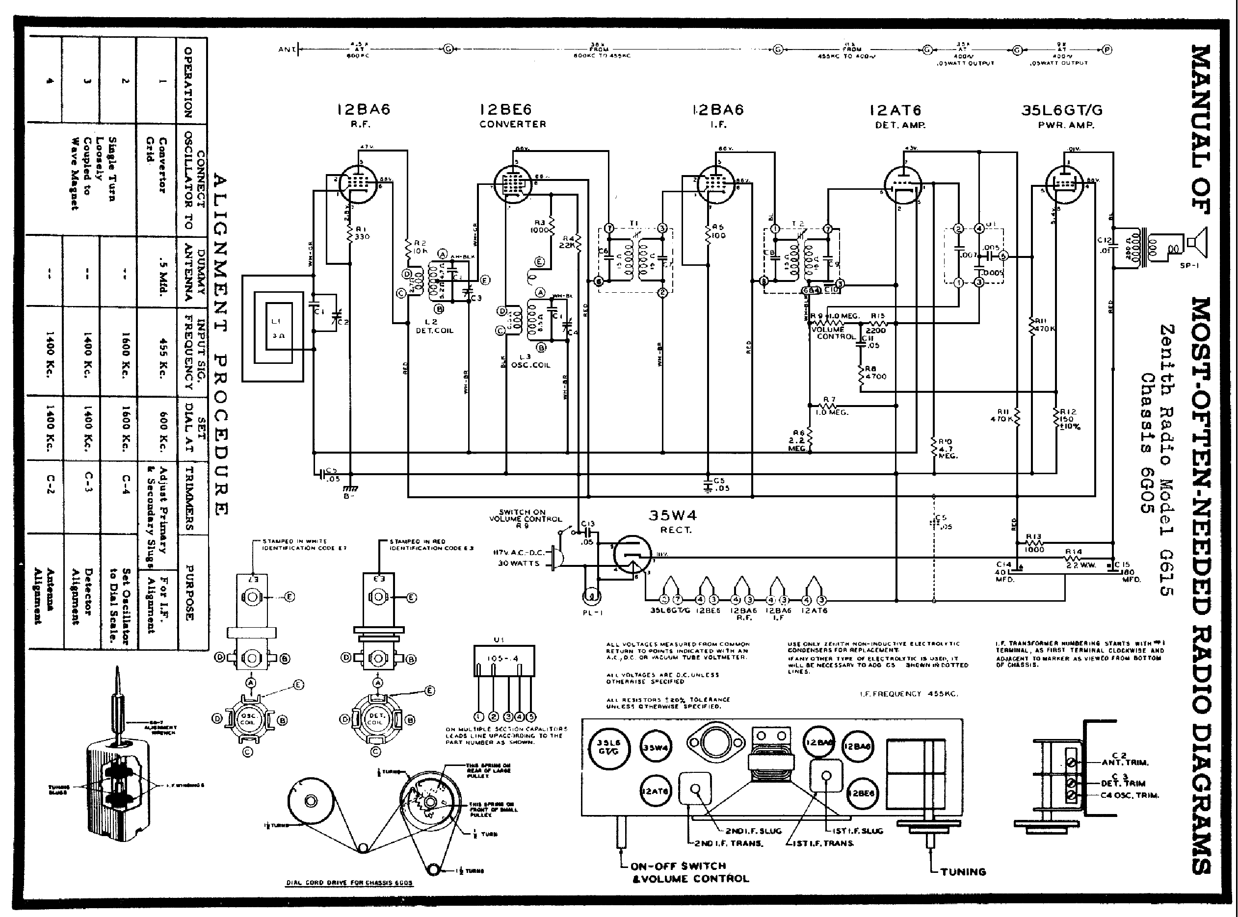 Zenith G615 Chassis 6g05 Radio Sch Service Manual Download