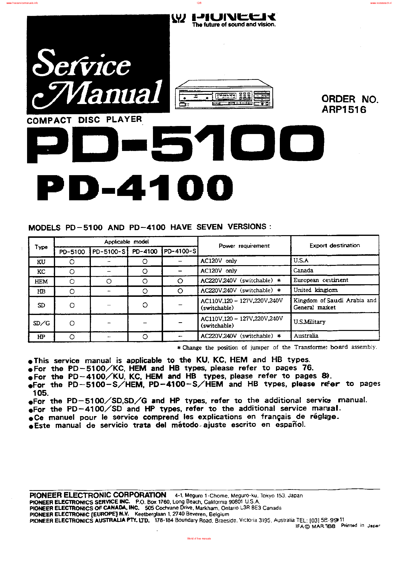 Pioneer Sx Sch Service Manual Free Download