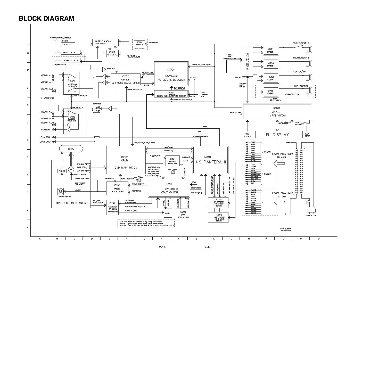 Lg Appliance Schematics Refrigerator