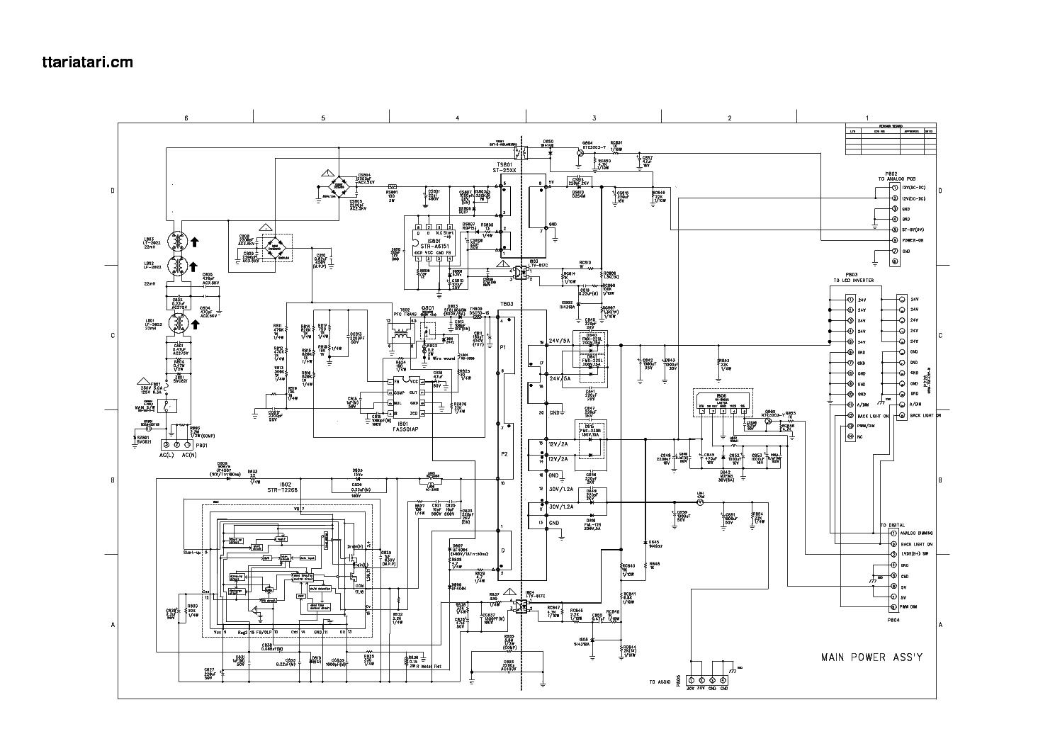 Power Supply Usage