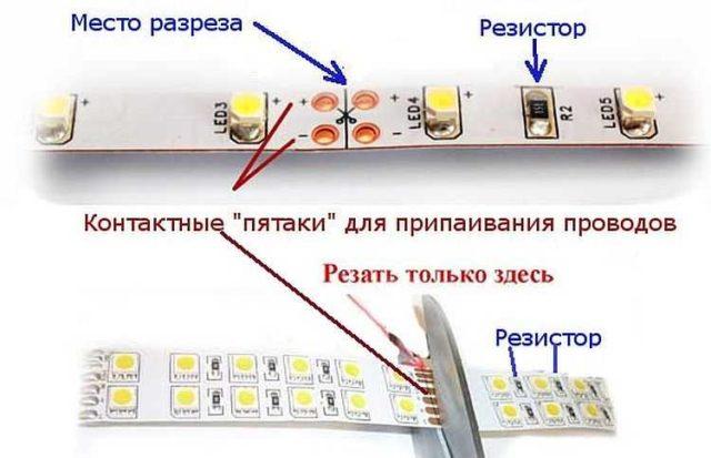 LED-remsor är förbjudna i bostadsområden