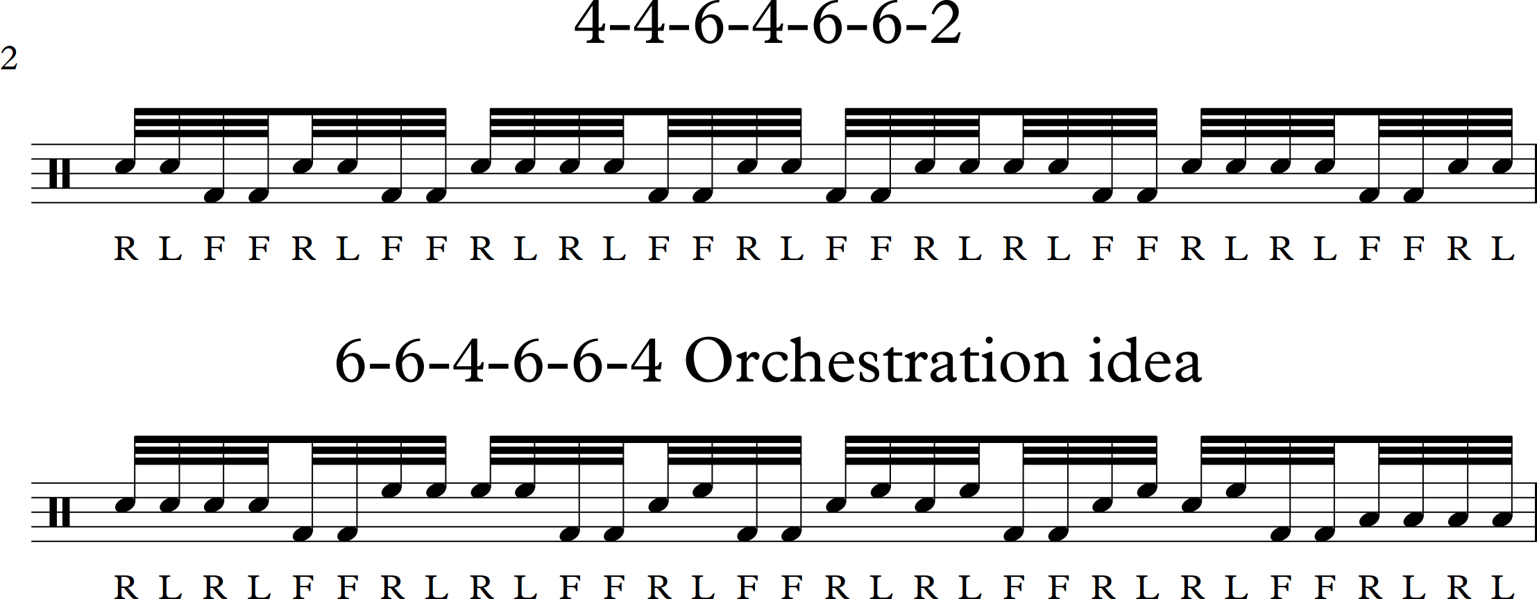 Bulding 32nd Note Linear Drum Fills