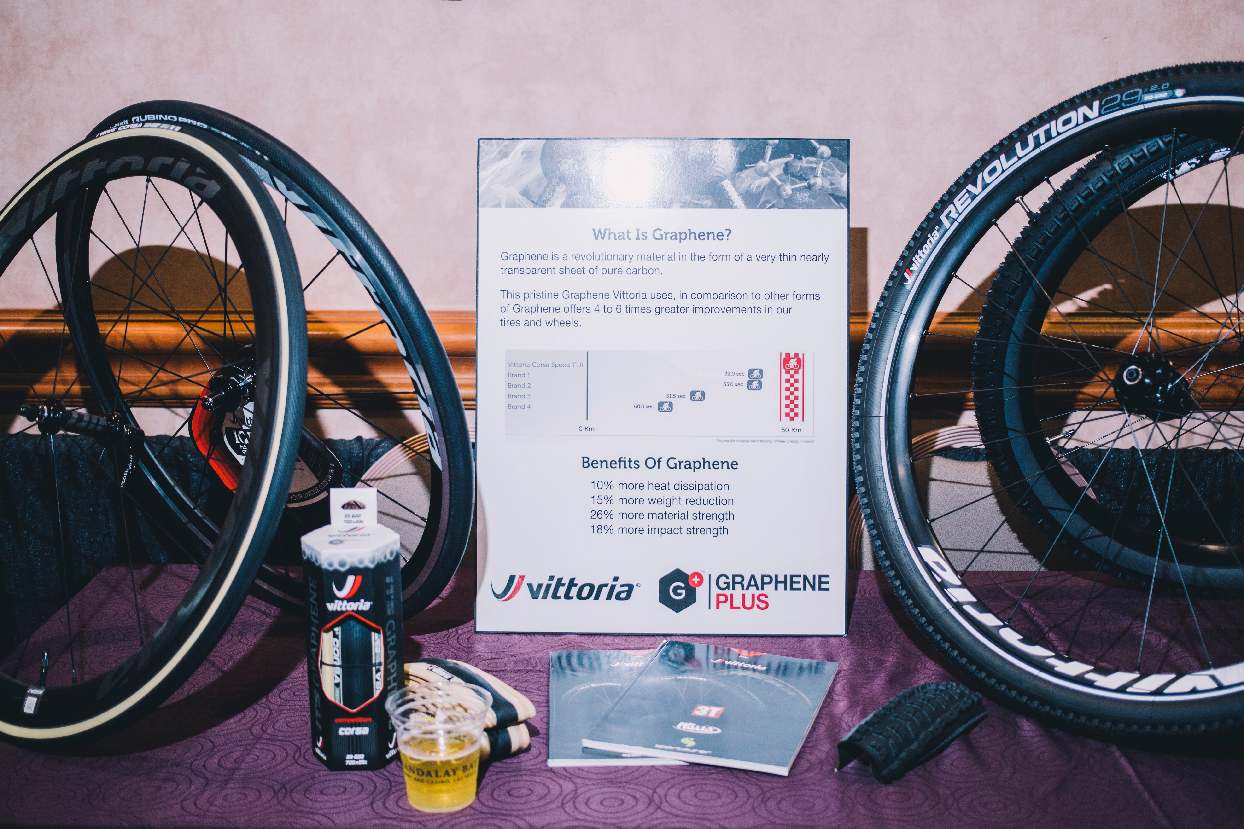 Vittoria's new G+ Isotech tire compound with graphene Photo: Stephen Lam/Element.ly