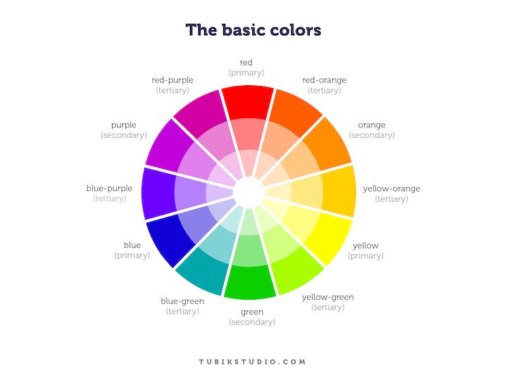 color wheel for designers tubik blog Build Your Online Presence