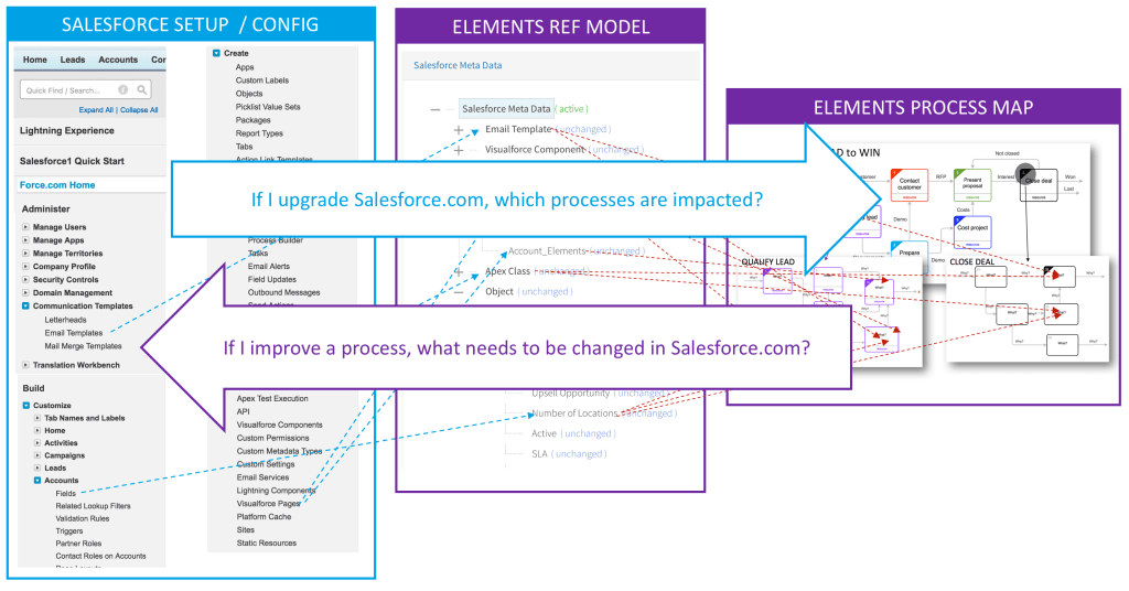 elements-salesforce-config-manager-detail-questions2